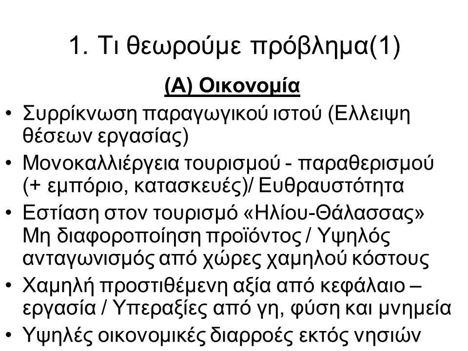 1. Τι θεωρούμε πρόβλημα(1) (Α) Οικονομία •Συρρίκνωση παραγωγικού ιστού (Ελλειψη θέσεων εργασίας) •Μονοκαλλιέργεια τουρισμού - παραθερισμού (+ εμπόριο,