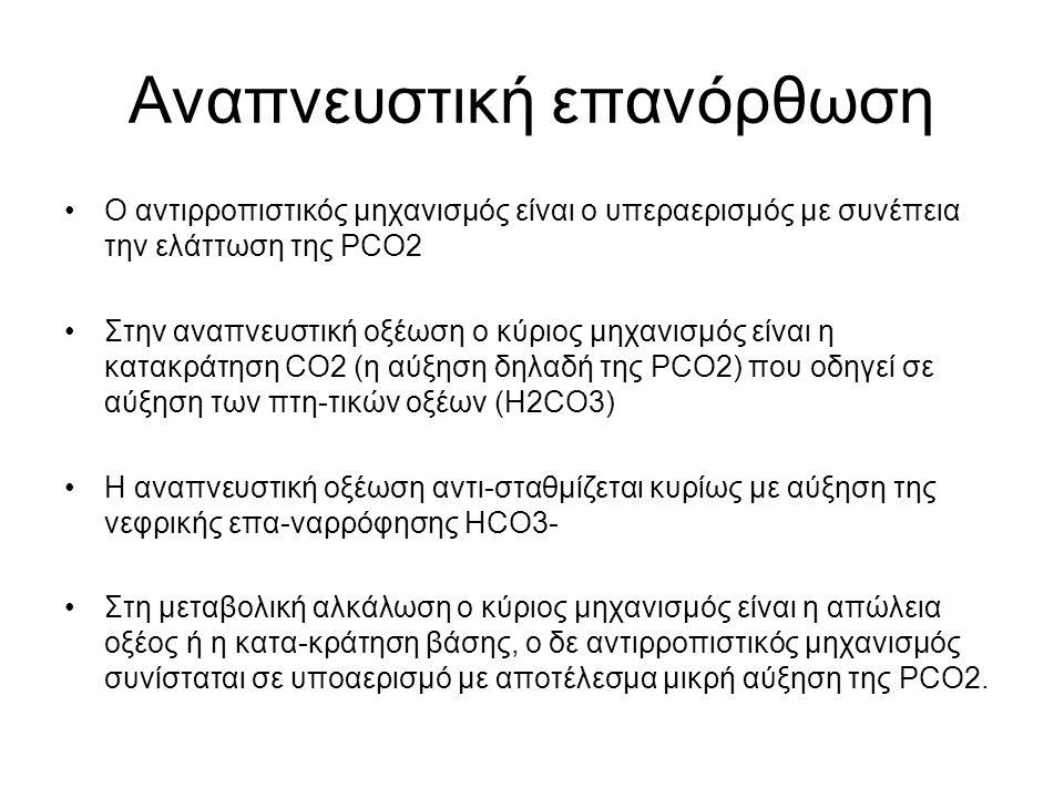 Αναπνευστική επανόρθωση •Ο αντιρροπιστικός μηχανισμός είναι ο υπεραερισμός με συνέπεια την ελάττωση της PCO2 •Στην αναπνευστική οξέωση ο κύριος μηχανι
