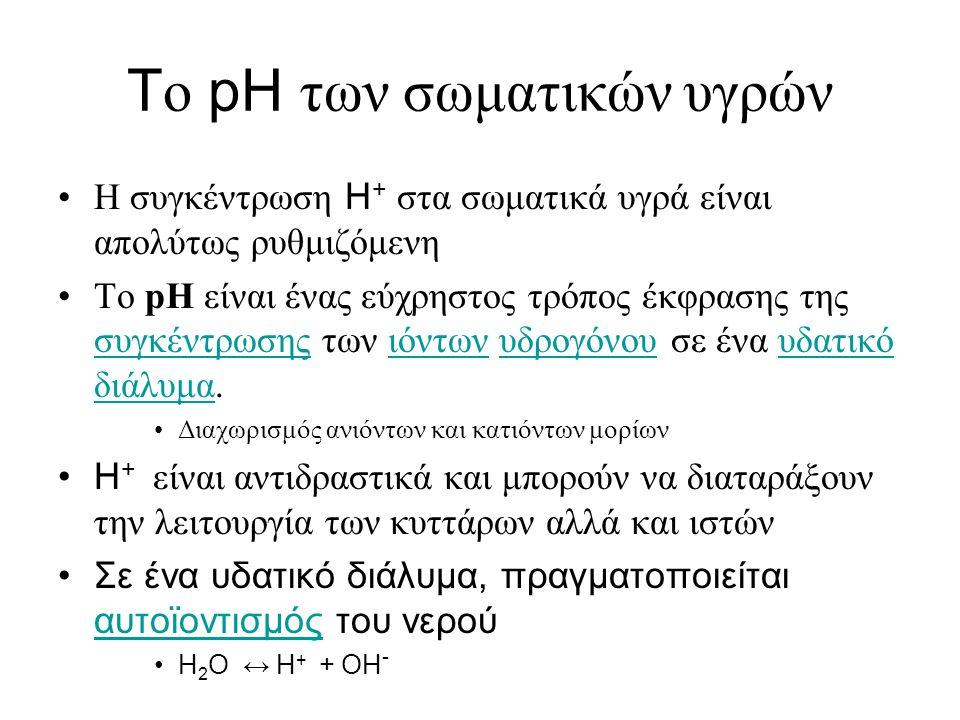 T ο pH των σωματικών υγρών •Η συγκέντρωση H + στα σωματικά υγρά είναι απολύτως ρυθμιζόμενη •Το pH είναι ένας εύχρηστος τρόπος έκφρασης της συγκέντρωση