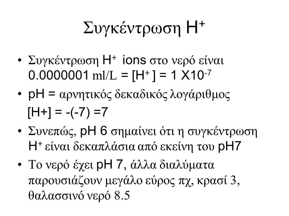 Συγκέντρωση H + •Συγκέντρωση H + ions στο νερό είναι 0.0000001 ml/L = [H + ] = 1 X10 -7 •pH = αρνητικός δεκαδικός λογάριθμος [H+] = -(-7) =7 •Συνεπώς,