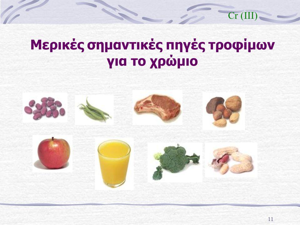 11 Μερικές σημαντικές πηγές τροφίμων για το χρώμιο Cr (III)