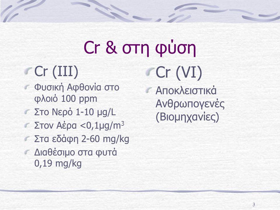3 Cr & στη φύση Cr (III) Φυσική Αφθονία στο φλοιό 100 ppm Στο Νερό 1-10 μg/L Στον Αέρα <0,1μg/m 3 Στα εδάφη 2-60 mg/kg Διαθέσιμο στα φυτά 0,19 mg/kg C