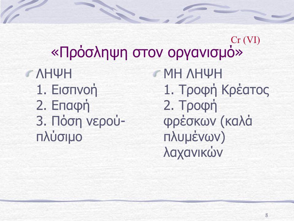 8 «Πρόσληψη στον οργανισμό» ΛΗΨΗ 1. Εισπνοή 2. Επαφή 3. Πόση νερού- πλύσιμο ΜΗ ΛΗΨΗ 1. Τροφή Κρέατος 2. Τροφή φρέσκων (καλά πλυμένων) λαχανικών Cr (VI