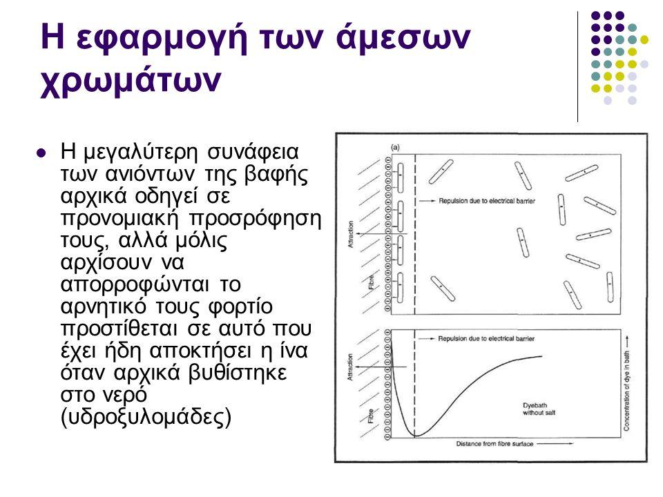 Η εφαρμογή των άμεσων χρωμάτων  Η μεγαλύτερη συνάφεια των ανιόντων της βαφής αρχικά οδηγεί σε προνομιακή προσρόφηση τους, αλλά μόλις αρχίσουν να απορροφώνται το αρνητικό τους φορτίο προστίθεται σε αυτό που έχει ήδη αποκτήσει η ίνα όταν αρχικά βυθίστηκε στο νερό (υδροξυλομάδες)