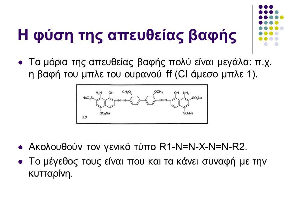 Κατάταξη απευθείας βαφών  Αυτή η μέθοδος ταξινόμησης είναι κατάλληλη για τις βαφές των φυσικών και αναγεννημένων κυτταρινικών ινών  Επειδή οι απευθείας βαφές είναι πιο συναφείς με τις κυτταρινικές ίνες π.χ.