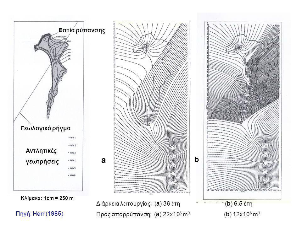 Αντλητικές γεωτρήσεις Πηγή: Herr (1985) Εστία ρύπανσης Γεωλογικό ρήγμα Αντλητικές γεωτρήσεις Κλίμακα: 1cm = 250 m Διάρκεια λειτουργίας: (a) 36 έτη (b) 6.5 έτη Προς απορρύπανση: (a) 22x10 6 m 3 (b) 12x10 6 m 3 a b