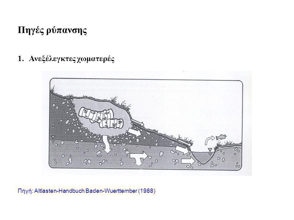 Πηγές ρύπανσης 1.Ανεξέλεγκτες χωματερές Πηγή: Altlasten-Handbuch Baden-Wuerttember (1988)