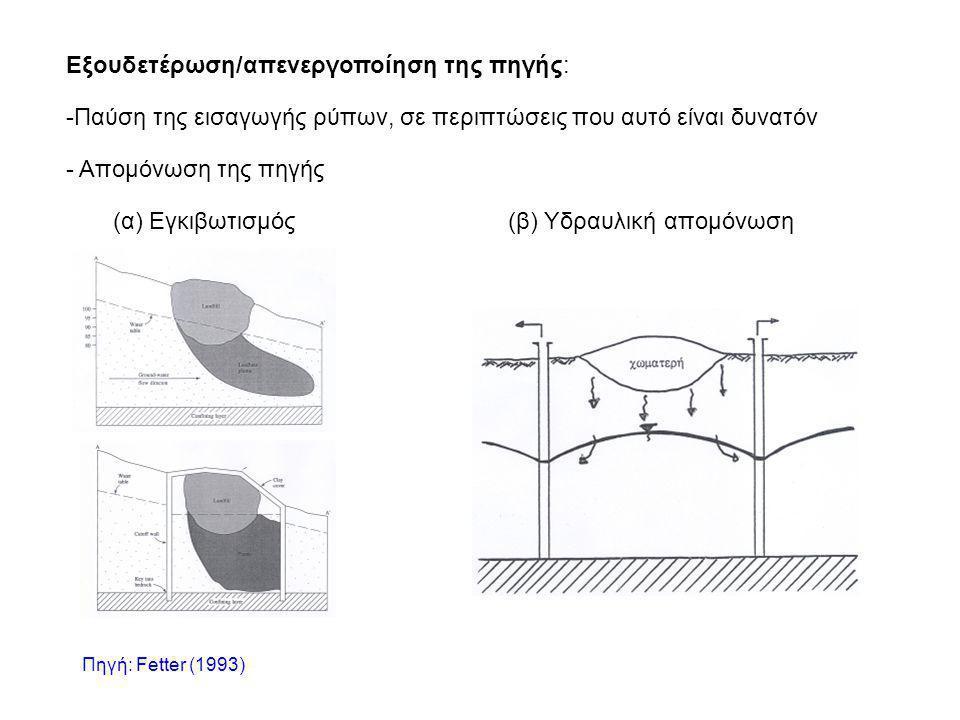 Εξουδετέρωση/απενεργοποίηση της πηγής: -Παύση της εισαγωγής ρύπων, σε περιπτώσεις που αυτό είναι δυνατόν - Απομόνωση της πηγής (α) Εγκιβωτισμός (β) Υδραυλική απομόνωση Πηγή: Fetter (1993)