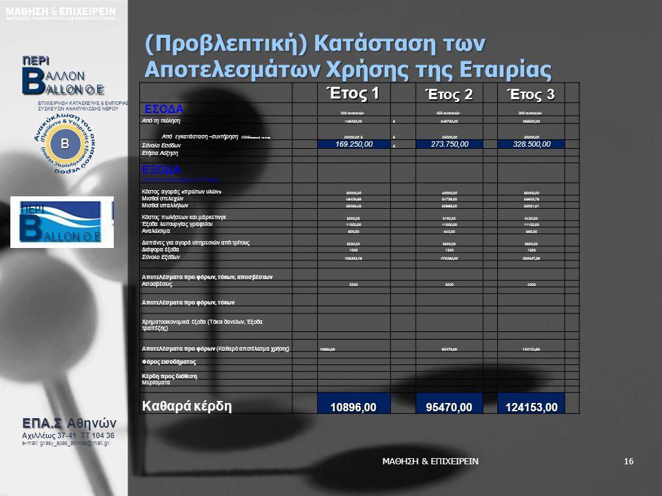 (Προβλεπτική) Κατάσταση των Αποτελεσμάτων Χρήσης της Εταιρίας ΜΑΘΗΣΗ & ΕΠΙΧΕΙΡΕΙΝ16 Έτος 1 Έτος 2 Έτος 3 ΕΣΟΔΑ 200 συσκευών 250 συσκευών 300 συσκευών Από τη πώληση 149250,00€248750,00298500,00 Από εγκατάσταση –συντήρηση 100 €/ συσκευή το ετος 20000,00 €€25000,0030000,00 Σύνολο Εσόδων 169.250,00 € 273.750,00328.500,00 Ετήσια Αύξηση ΕΞΟΔΑ (από τον προηγούμενο Πίνακα) Κόστος αγοράς «πρώτων υλών» 30000,0040000,0060000,00 Μισθοί στελεχών 48406,6854739,0056655,78 Μισθοί υπαλλήλων 58266,4860899,0063031,61 Κόστος πωλήσεων και μάρκετινγκ 3000,003100,003450,00 Έξοδα λειτουργίας γραφείου 11350,0011000,0011150,00 Αναλώσιμα 800,00642,00660,00 Δαπάνες για αγορά υπηρεσιών από τρίτους 3530,003600,003900,00 Διάφορα έξοδα 100013001500 Σύνολο Εξόδων 156353,16175280,00200347,39 Αποτελέσματα προ φόρων, τόκων, αποσβέσεων Αποσβέσεις 200030004000 Αποτελέσματα προ φόρων, τόκων Χρηματοοικονομικά έξοδα (Τόκοι δανείων, Έξοδα τραπέζης) Αποτελέσματα προ φόρων (Καθαρό αποτέλεσμα χρήσης) 10896,0095470,00124153,00 Φόρος εισοδήματος Κέρδη προς διάθεση Μερίσματα Καθαρά κέρδη 10896,0095470,00124153,00 B ΕΠΙΧΕΙΡΗΣΗ ΚΑΤΑΣΚΕΥΗΣ & ΕΜΠΟΡΙΑΣ ΣΥΣΚΕΥΩΝ ΑΝΑΚΥΚΛΩΣΗΣ ΝΕΡΟΥ ΕΠΑ.Σ ΕΠΑ.Σ Αθηνών Αχιλλέως 37-41 ΤΤ 104 36 e-mail: grasy_epas_athinas@mail.gr ΑΛΛΟΝ ΠΕΡΙ B ALLONO.E B ALLON O.E ΠΕΡΙ ΠΕΡΙ B ALLONO.E B ALLON O.E