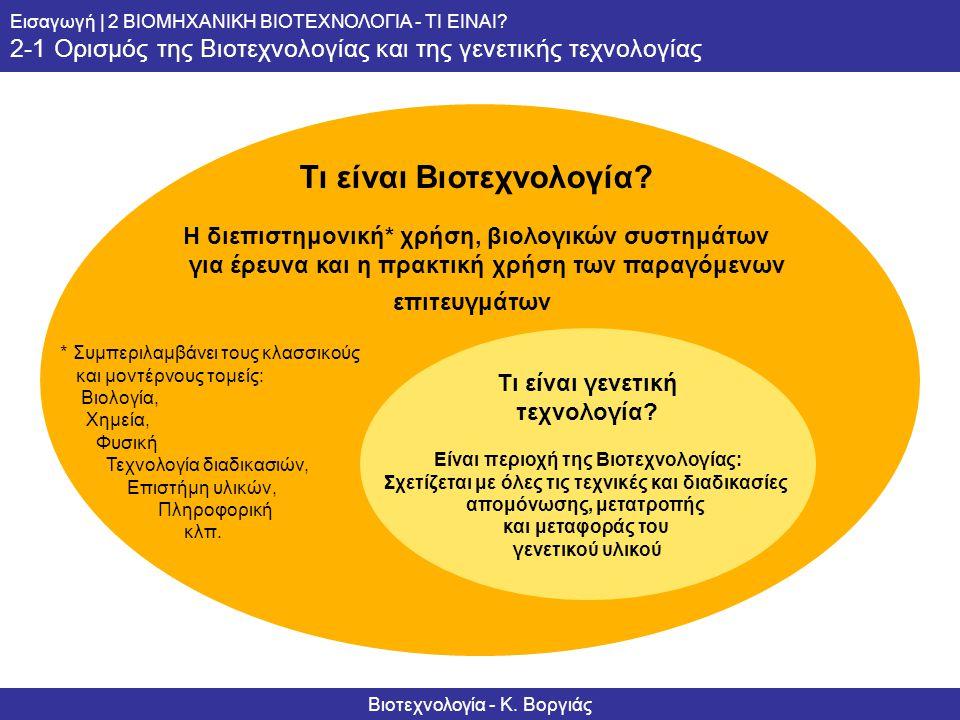 Informationsserie – Biotechnologie Grundlagen | 2 INDUSTRIELLE BIOTECHNOLOGIE – WAS IST DAS? 2-1 Definition der Biotechnologie und Gentechnik Τι είναι