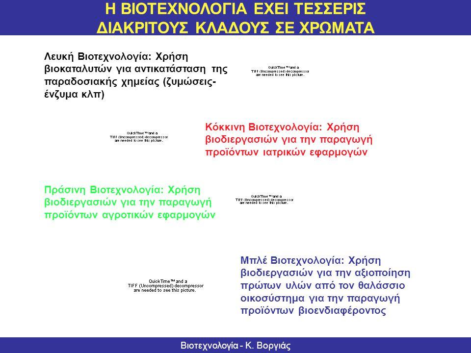 Informationsserie – Biotechnologie Ausblick | 9 BIOTECHNOLOGIE UND MEER 9-1 Anwendungen der marinen Biotechnologie Βιοτεχνολογία - Κ. Βοργιάς Η ΒΙΟΤΕΧ