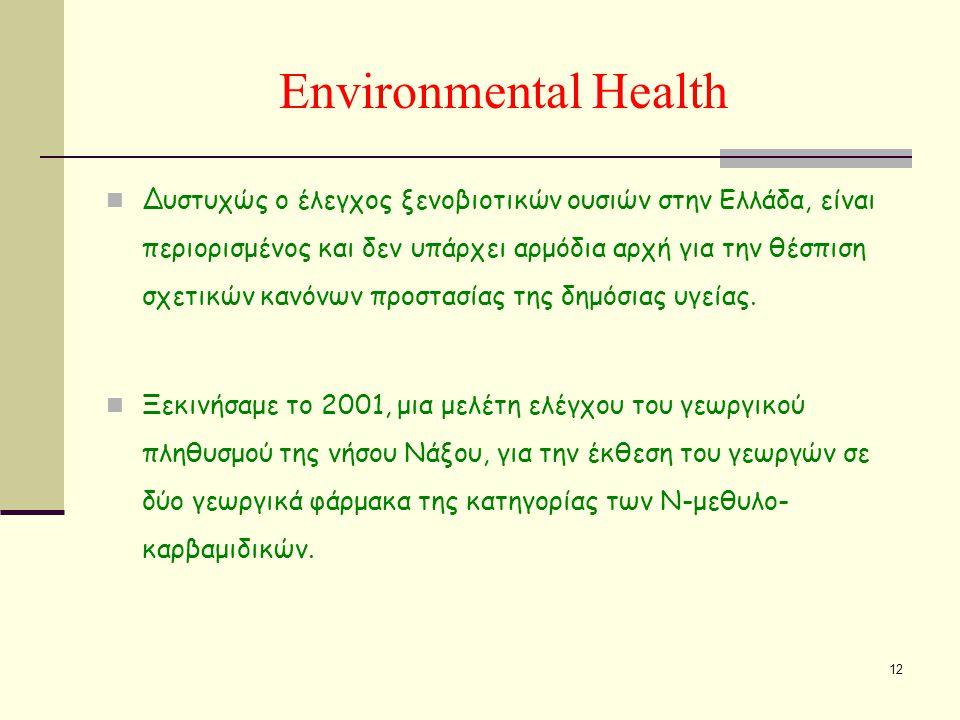 12 Environmental Health  Δυστυχώς ο έλεγχος ξενοβιοτικών ουσιών στην Ελλάδα, είναι περιορισμένος και δεν υπάρχει αρμόδια αρχή για την θέσπιση σχετικών κανόνων προστασίας της δημόσιας υγείας.