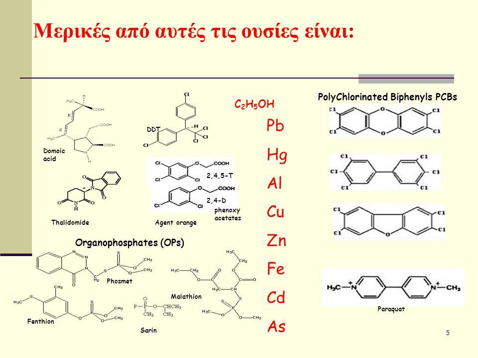 5 DDT Domoic acid PolyChlorinated Biphenyls PCBs Thalidomide Organophosphates (OPs) Malathion Fenthion Phosmet Pb Hg Al Cu Zn Fe Cd As Paraquat Agent orange C 2 H 5 OH 2,4,5-T 2,4-D phenoxy acetates Sarin Μερικές από αυτές τις ουσίες είναι: