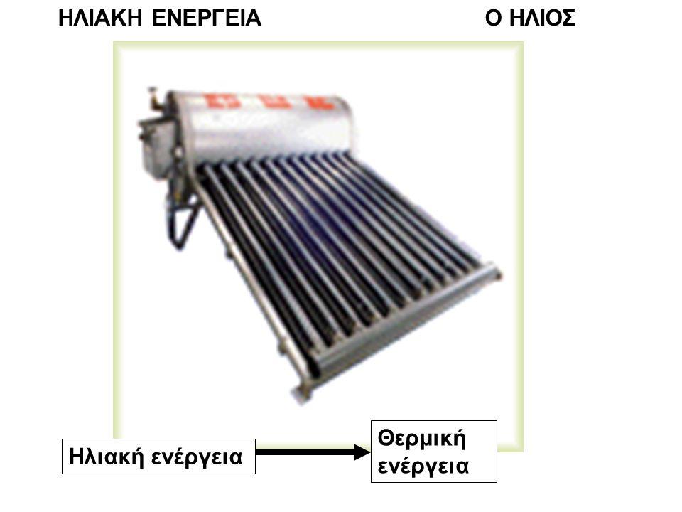 ΗΛΙΑΚΗ ΕΝΕΡΓΕΙΑΟ ΗΛΙΟΣ Ηλιακή ενέργεια Θερμική ενέργεια