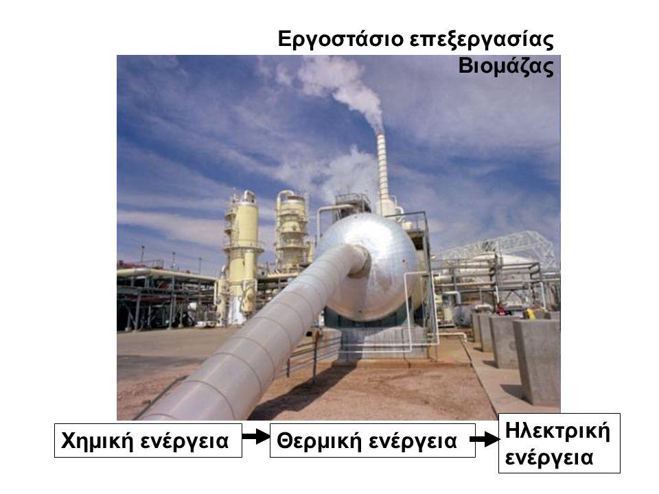 Εργοστάσιο επεξεργασίας Βιομάζας Χημική ενέργεια Ηλεκτρική ενέργεια Θερμική ενέργεια