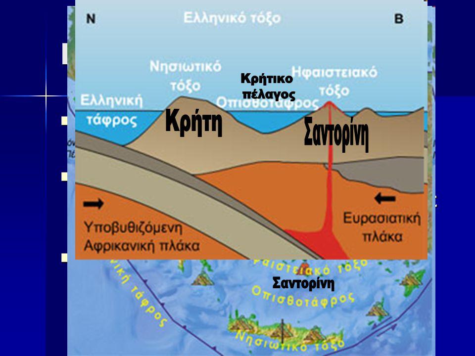 Η γεωθερμία στην Ελλάδα  Η Ελλάδα βρίσκεται σε πλεονεκτική θέση.  Βρίσκεται στο όριο σύγκρουσης της Ευρασιατικής λιθοσφαιρικής πλάκας με την Αφρικαν