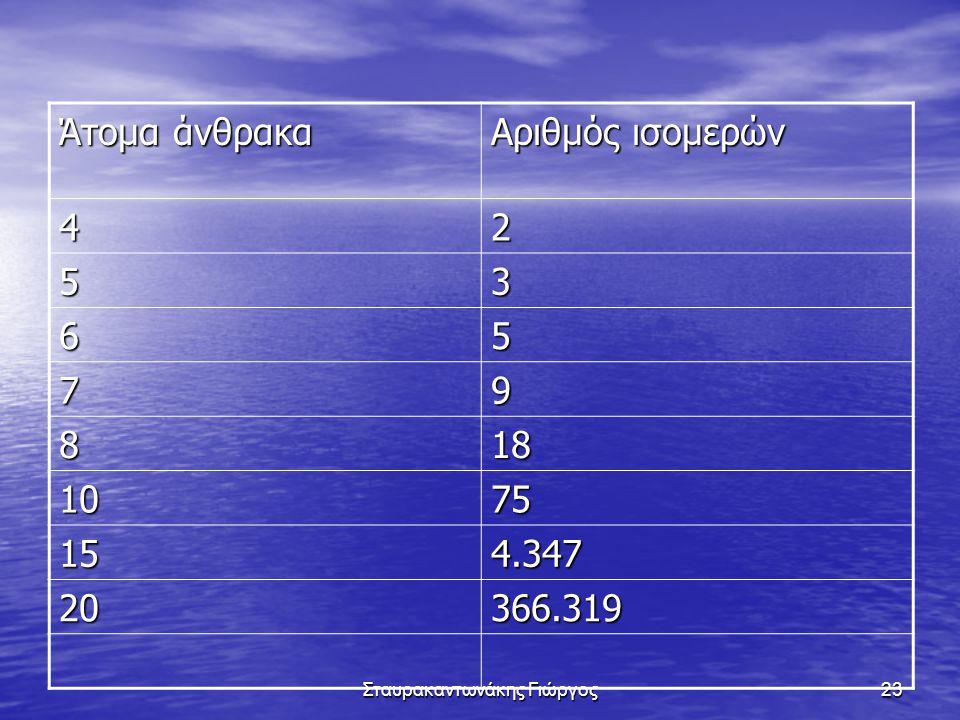 Σταυρακαντωνάκης Γιώργος23 Άτομα άνθρακα Αριθμός ισομερών 42 53 65 79 818 1075 154.347 20366.319