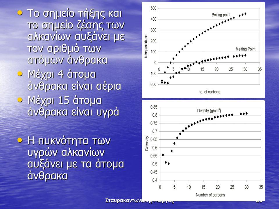 Σταυρακαντωνάκης Γιώργος26 • Το σημείο τήξης και το σημείο ζέσης των αλκανίων αυξάνει με τον αριθμό των ατόμων άνθρακα • Μέχρι 4 άτομα άνθρακα είναι α