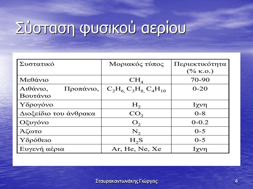 Σταυρακαντωνάκης Γιώργος15 Σύσταση –χρήση βιοαέριου • Αποτελείται κυρίως από μεθάνιο και διοξείδιο του άνθρακα μαζί με υδρατμούς και μικρές ποσότητες οργανικών ενώσεων.