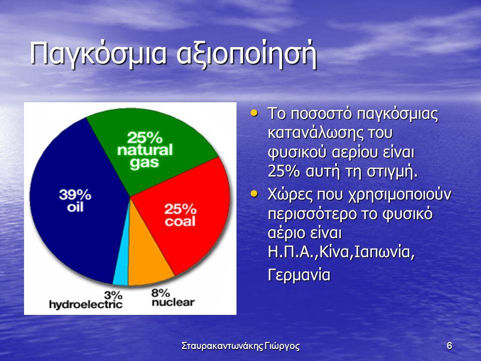 Σταυρακαντωνάκης Γιώργος6 Παγκόσμια αξιοποίησή • Το ποσοστό παγκόσμιας κατανάλωσης του φυσικού αερίου είναι 25% αυτή τη στιγμή. • Χώρες που χρησιμοποι