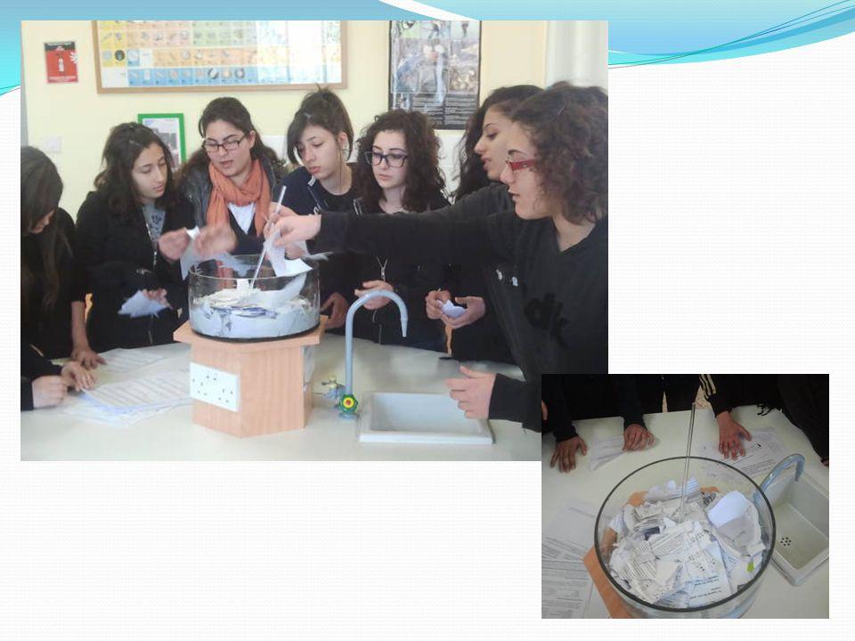 Εισαγωγή (Διαφάνειες 1-5) Ανακύκλωση χαρτιού στο εργαστήριο Χημείας (Διαφάνειες 6-13)  Αντωνίου Μαρία, Α΄6 (16 χρονών)  Σκέτσιου Μαρίνα, Α΄6 (16 χρονών)  Γεωργίου Χριστίνα, Α΄6 (16 χρονών)  Κουμπάρου Μαρία,Α΄6 (16 χρονών)  Αντρέου Αντρούλα, Α΄6 (16 χρονών)  Καïλή Φωτεινή, Α΄3 (16 χρονών) Ομάδα Νέων Δημοσιογράφων Λυκείου Αγίου Γεωργίου