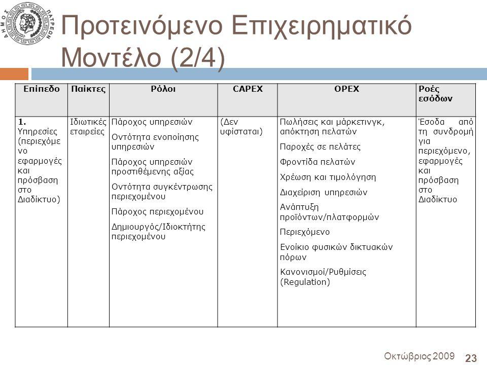 23 Οκτώβριος 2009 Προτεινόμενο Επιχειρηματικό Μοντέλο (2/4) ΕπίπεδοΠαίκτεςΡόλοιCAPEXOPEXΡοές εσόδων 1. Υπηρεσίες (περιεχόμε νο εφαρμογές και πρόσβαση