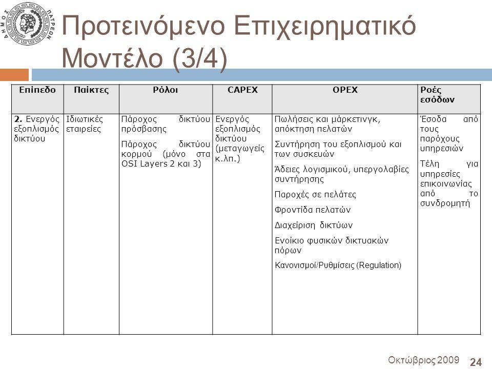 24 Οκτώβριος 2009 Προτεινόμενο Επιχειρηματικό Μοντέλο (3/4) ΕπίπεδοΠαίκτεςΡόλοιCAPEXOPEXΡοές εσόδων 2. Ενεργός εξοπλισμός δικτύου Ιδιωτικές εταιρείες