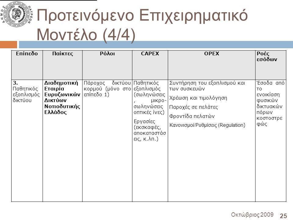 25 Οκτώβριος 2009 Προτεινόμενο Επιχειρηματικό Μοντέλο (4/4) ΕπίπεδοΠαίκτεςΡόλοιCAPEXOPEXΡοές εσόδων 3. Παθητικός εξοπλισμός δικτύου Διαδημοτική Εταιρί