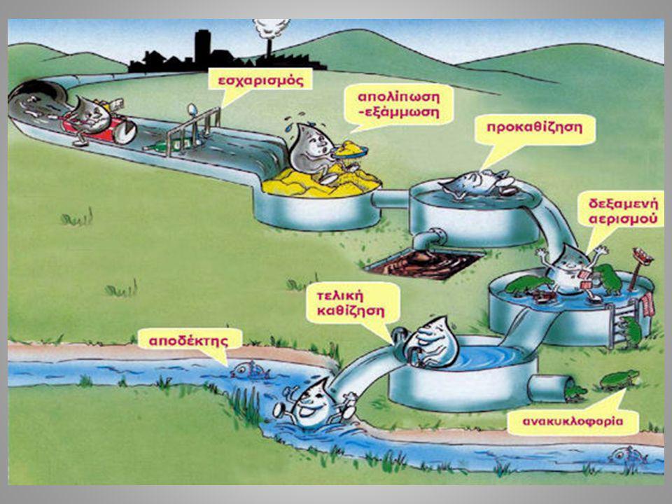 Τρόποι με τους οποίους γίνεται ο καθαρισμός Αναερόβια χώνευση Η αναερόβια χώνεψη είναι μια διαδικασία η οποία πραγματοποιείται με την απουσία οξυγόνου.