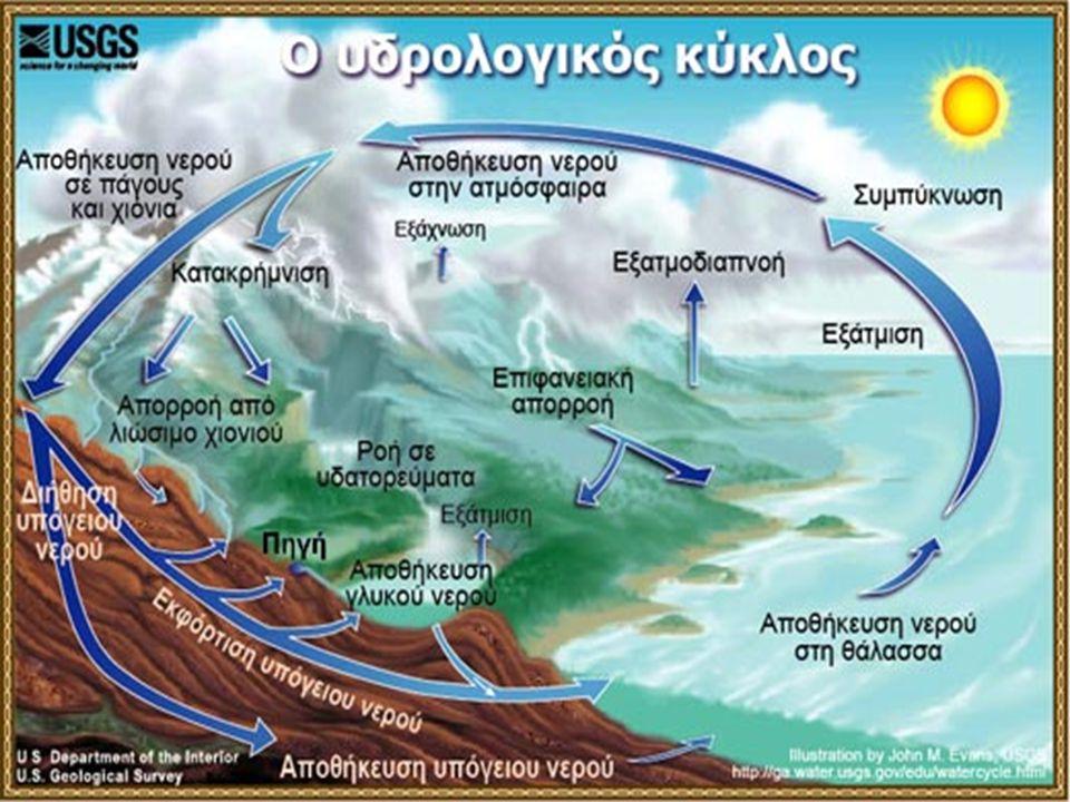 Σπήλαια και φυσικό περιβάλλον, κύκλος νερού- οικοσύστημα Στέφανος Ξηντάρας Γεωργία Σπανούλη Ελένη Ντούνα Βαλεντίνα Ντοντάι Θανάσης Ζουρλαδάνης