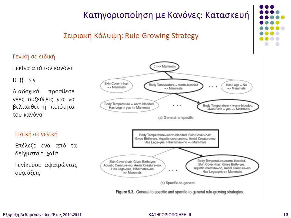 Εξόρυξη Δεδομένων: Ακ. Έτος 2010-2011ΚΑΤΗΓΟΡΙΟΠΟΙΗΣΗ II13 Κατηγοριοποίηση με Κανόνες: Κατασκευή Σειριακή Κάλυψη: Rule-Growing Strategy Γενική σε ειδικ