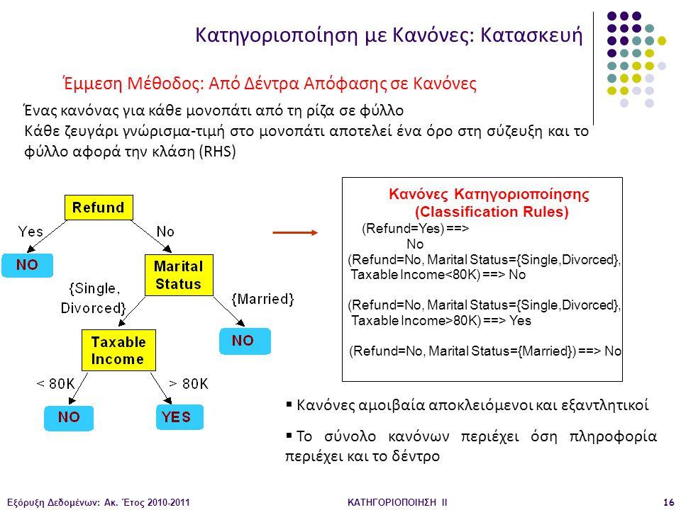Εξόρυξη Δεδομένων: Ακ. Έτος 2010-2011ΚΑΤΗΓΟΡΙΟΠΟΙΗΣΗ II16  Κανόνες αμοιβαία αποκλειόμενοι και εξαντλητικοί  Το σύνολο κανόνων περιέχει όση πληροφορί