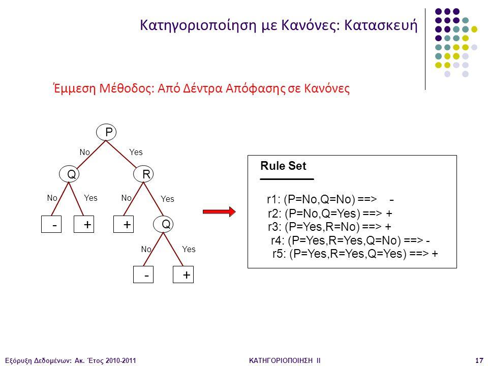 Εξόρυξη Δεδομένων: Ακ. Έτος 2010-2011ΚΑΤΗΓΟΡΙΟΠΟΙΗΣΗ II17 Rule Set r1: (P=No,Q=No) ==> - r2: (P=No,Q=Yes) ==> + r3: (P=Yes,R=No) ==> + r4: (P=Yes,R=Ye