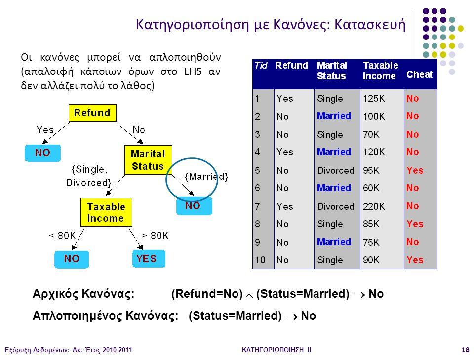 Εξόρυξη Δεδομένων: Ακ. Έτος 2010-2011ΚΑΤΗΓΟΡΙΟΠΟΙΗΣΗ II18 Αρχικός Κανόνας: (Refund=No)  (Status=Married)  No Απλοποιημένος Κανόνας: (Status=Married)