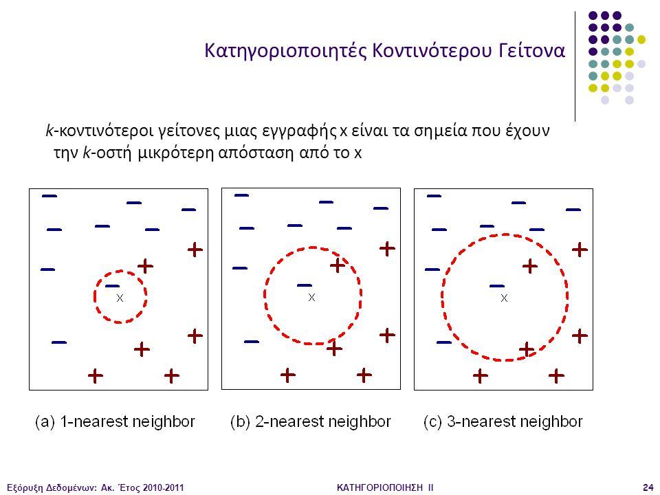 Εξόρυξη Δεδομένων: Ακ. Έτος 2010-2011ΚΑΤΗΓΟΡΙΟΠΟΙΗΣΗ II24 k-κοντινότεροι γείτονες μιας εγγραφής x είναι τα σημεία που έχουν την k-οστή μικρότερη απόστ
