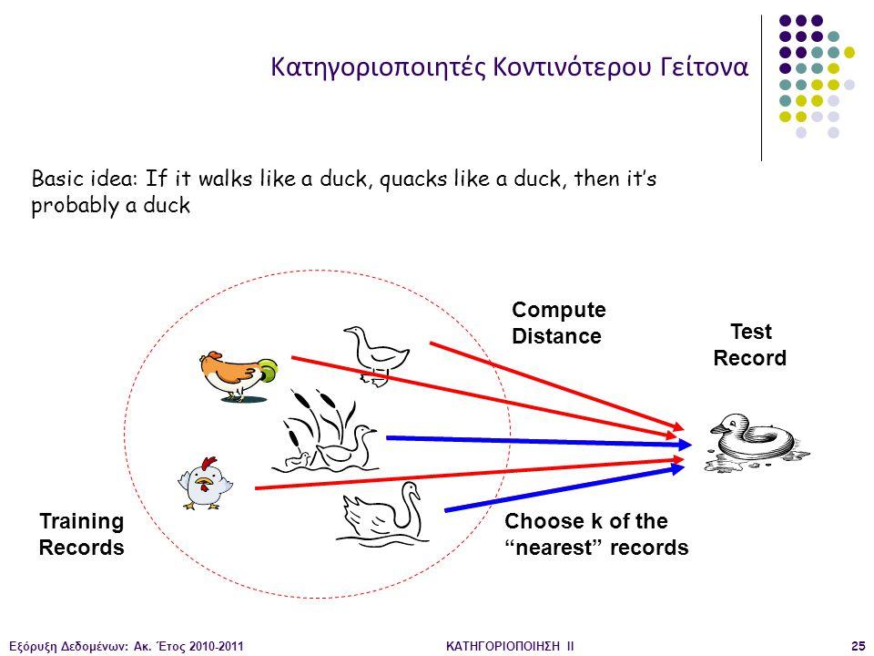 Εξόρυξη Δεδομένων: Ακ. Έτος 2010-2011ΚΑΤΗΓΟΡΙΟΠΟΙΗΣΗ II25 Basic idea: If it walks like a duck, quacks like a duck, then it's probably a duck Training