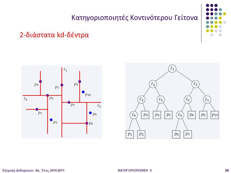 Εξόρυξη Δεδομένων: Ακ. Έτος 2010-2011ΚΑΤΗΓΟΡΙΟΠΟΙΗΣΗ II38 Κατηγοριοποιητές Κοντινότερου Γείτονα 2-διάστατα kd-δέντρα