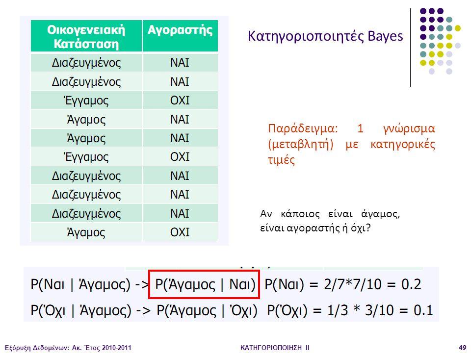 Εξόρυξη Δεδομένων: Ακ. Έτος 2010-2011ΚΑΤΗΓΟΡΙΟΠΟΙΗΣΗ II49 Κατηγοριοποιητές Bayes Αν κάποιος είναι άγαμος, είναι αγοραστής ή όχι? Παράδειγμα: 1 γνώρισμ
