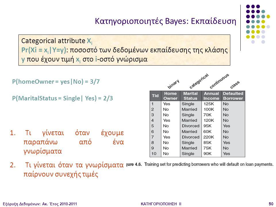 Εξόρυξη Δεδομένων: Ακ. Έτος 2010-2011ΚΑΤΗΓΟΡΙΟΠΟΙΗΣΗ II50 Κατηγοριοποιητές Bayes: Εκπαίδευση P(homeOwner = yes|No) = 3/7 P(MaritalStatus = Single| Yes