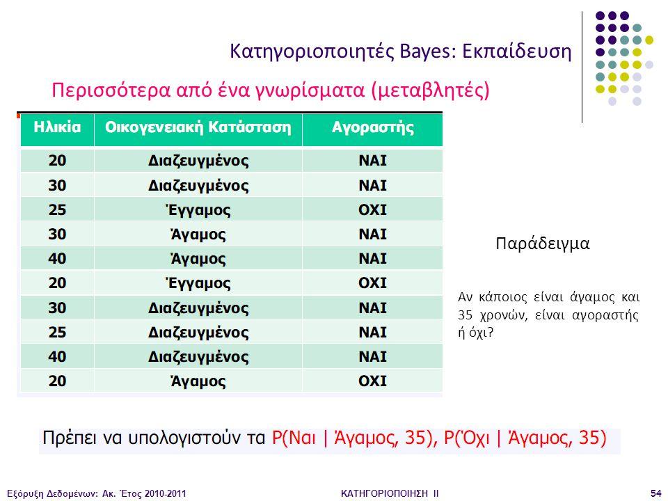 Εξόρυξη Δεδομένων: Ακ. Έτος 2010-2011ΚΑΤΗΓΟΡΙΟΠΟΙΗΣΗ II54 Αν κάποιος είναι άγαμος και 35 χρονών, είναι αγοραστής ή όχι? Κατηγοριοποιητές Bayes: Εκπαίδ
