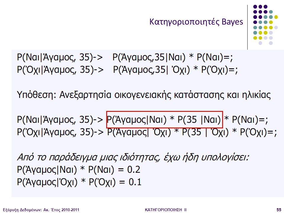 Εξόρυξη Δεδομένων: Ακ. Έτος 2010-2011ΚΑΤΗΓΟΡΙΟΠΟΙΗΣΗ II55 Κατηγοριοποιητές Bayes
