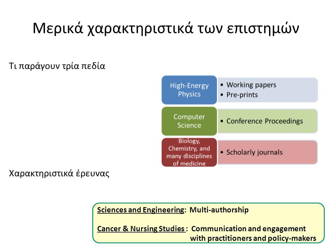 Μερικά χαρακτηριστικά των επιστημών Sciences and Engineering: Multi-authorship Cancer & Nursing Studies : Communication and engagement with practitioners and policy-makers Τι παράγουν τρία πεδία Χαρακτηριστικά έρευνας