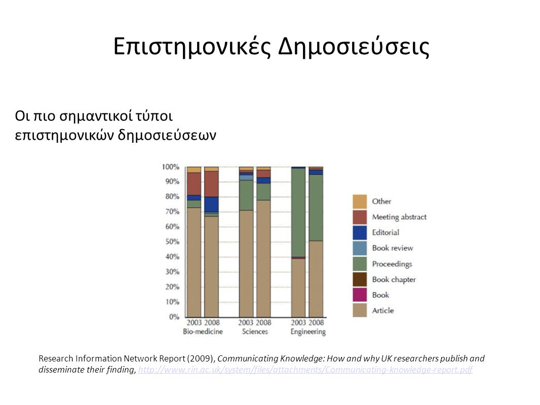 Source: Open Access to the Scientific Journal Literature: Situation 2009.