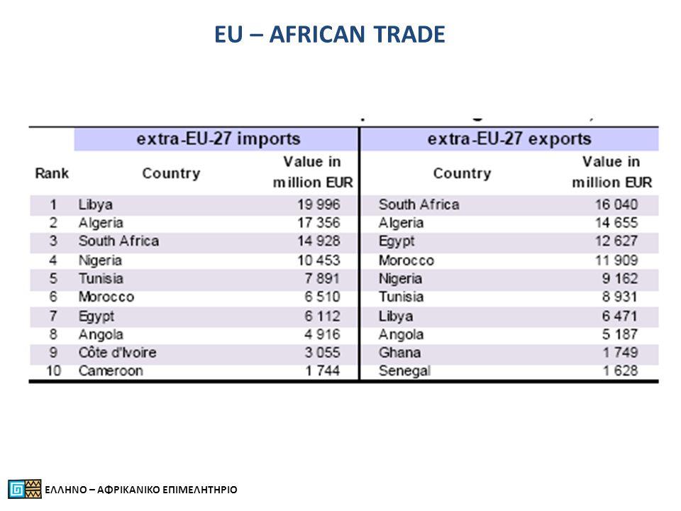 ΕΛΛΗΝΟ – ΑΦΡΙΚΑΝΙΚΟ ΕΠΙΜΕΛΗΤΗΡΙΟ EU – AFRICAN TRADE