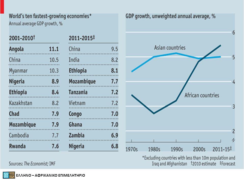 ΕΛΛΗΝΟ – ΑΦΡΙΚΑΝΙΚΟ ΕΠΙΜΕΛΗΤΗΡΙΟ • Η Αφρική βρίσκεται σήμερα στο σημείο της οικονομικής απογείωσης (take off) που βρισκόταν η Κίνα στη δεκαετία του '80.