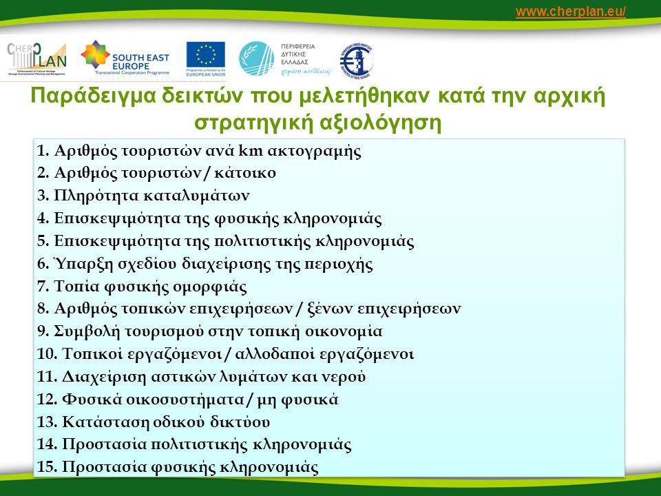 www.cherplan.eu/ Παράδειγμα δεικτών που μελετήθηκαν κατά την αρχική στρατηγική αξιολόγηση