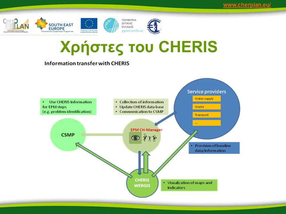www.cherplan.eu/ Χρήστες του CHERIS