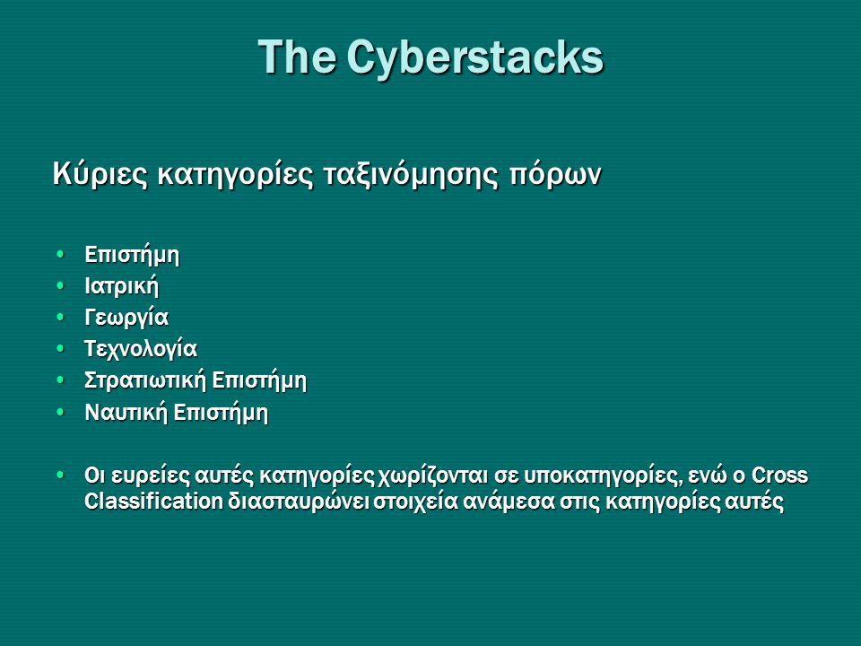 Τhe Cyberstacks Κύριες κατηγορίες ταξινόμησης πόρων •Επιστήμη •Ιατρική •Γεωργία •Τεχνολογία •Στρατιωτική Επιστήμη •Ναυτική Επιστήμη •Οι ευρείες αυτές κατηγορίες χωρίζονται σε υποκατηγορίες, ενώ ο Cross Classification διασταυρώνει στοιχεία ανάμεσα στις κατηγορίες αυτές