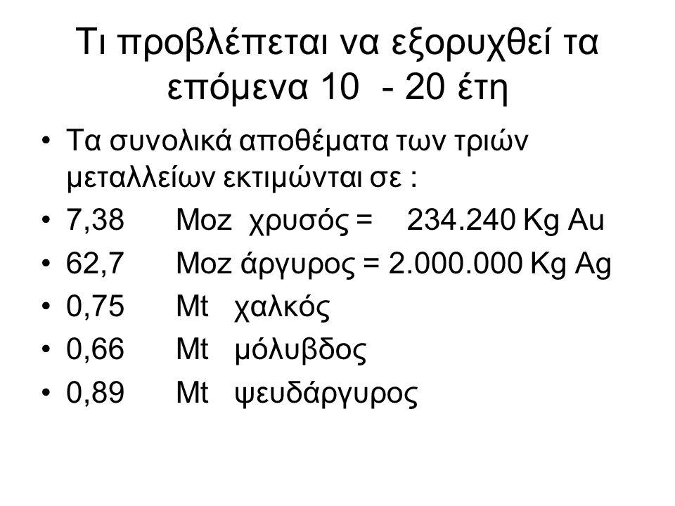 Τι προβλέπεται να εξορυχθεί τα επόμενα 10 - 20 έτη •Τα συνολικά αποθέματα των τριών μεταλλείων εκτιμώνται σε : •7,38Μoz χρυσός = 234.240 Kg Au •62,7Μoz άργυρος = 2.000.000 Kg Ag •0,75Mt χαλκός •0,66Mt μόλυβδος •0,89Mt ψευδάργυρος
