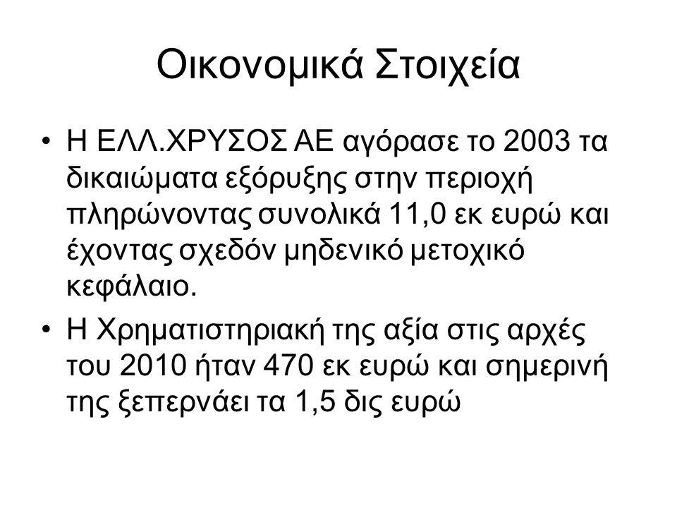 Οικονομικά Στοιχεία •Η ΕΛΛ.ΧΡΥΣΟΣ ΑΕ αγόρασε το 2003 τα δικαιώματα εξόρυξης στην περιοχή πληρώνοντας συνολικά 11,0 εκ ευρώ και έχοντας σχεδόν μηδενικό μετοχικό κεφάλαιο.